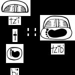 La escritura maya: Una muestra de creación. Uts'íibil ts'íib